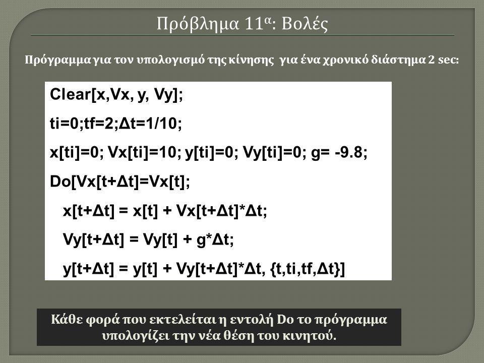 Πρόβλημα 11α: Βολές Clear[x,Vx, y, Vy]; ti=0;tf=2;Δt=1/10;